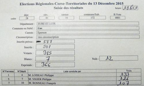 Regio2015-12-13_Gas